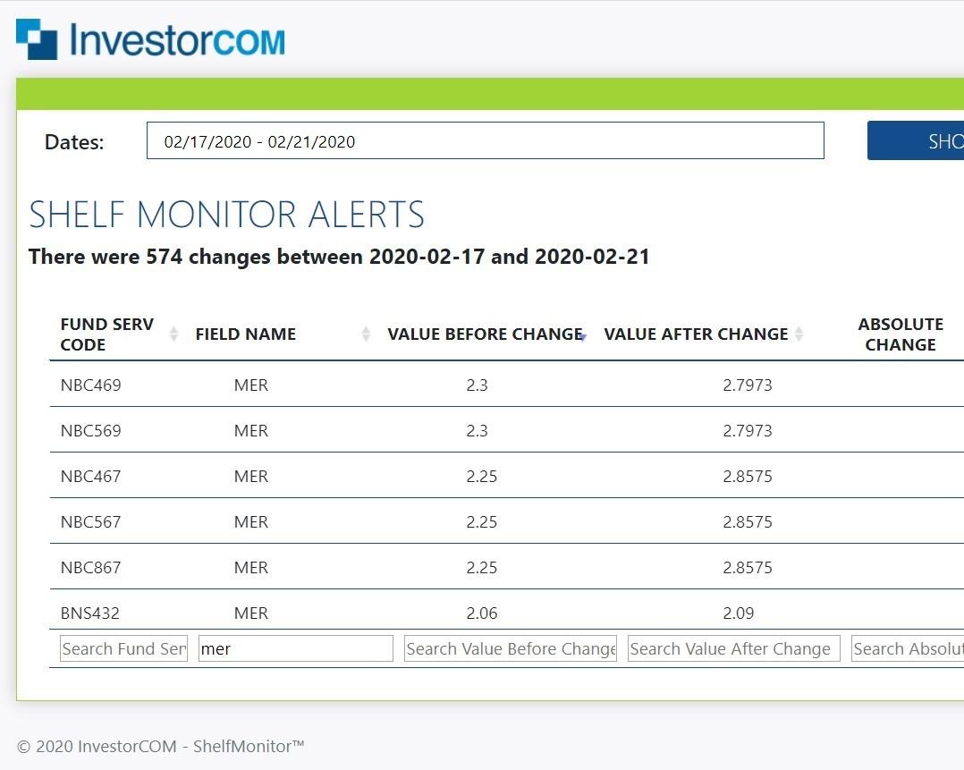 InvestorCOM ShelfMonitor